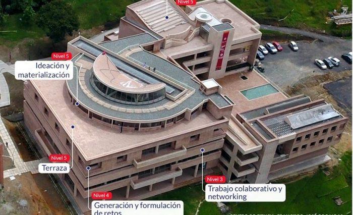 Centro de Ciencia FJC